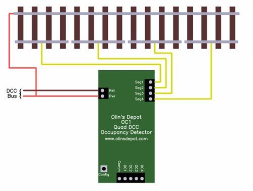 olin u0026 39 s depot oc1 quad dcc block occupancy detector unit