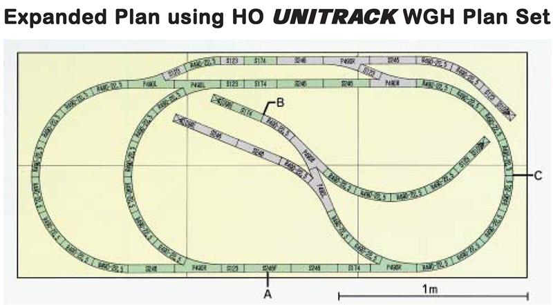 Kato ho unitrack wgh plan set